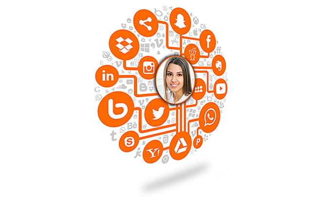 Initiate, engage and grow leads and customers across digital and social channels.