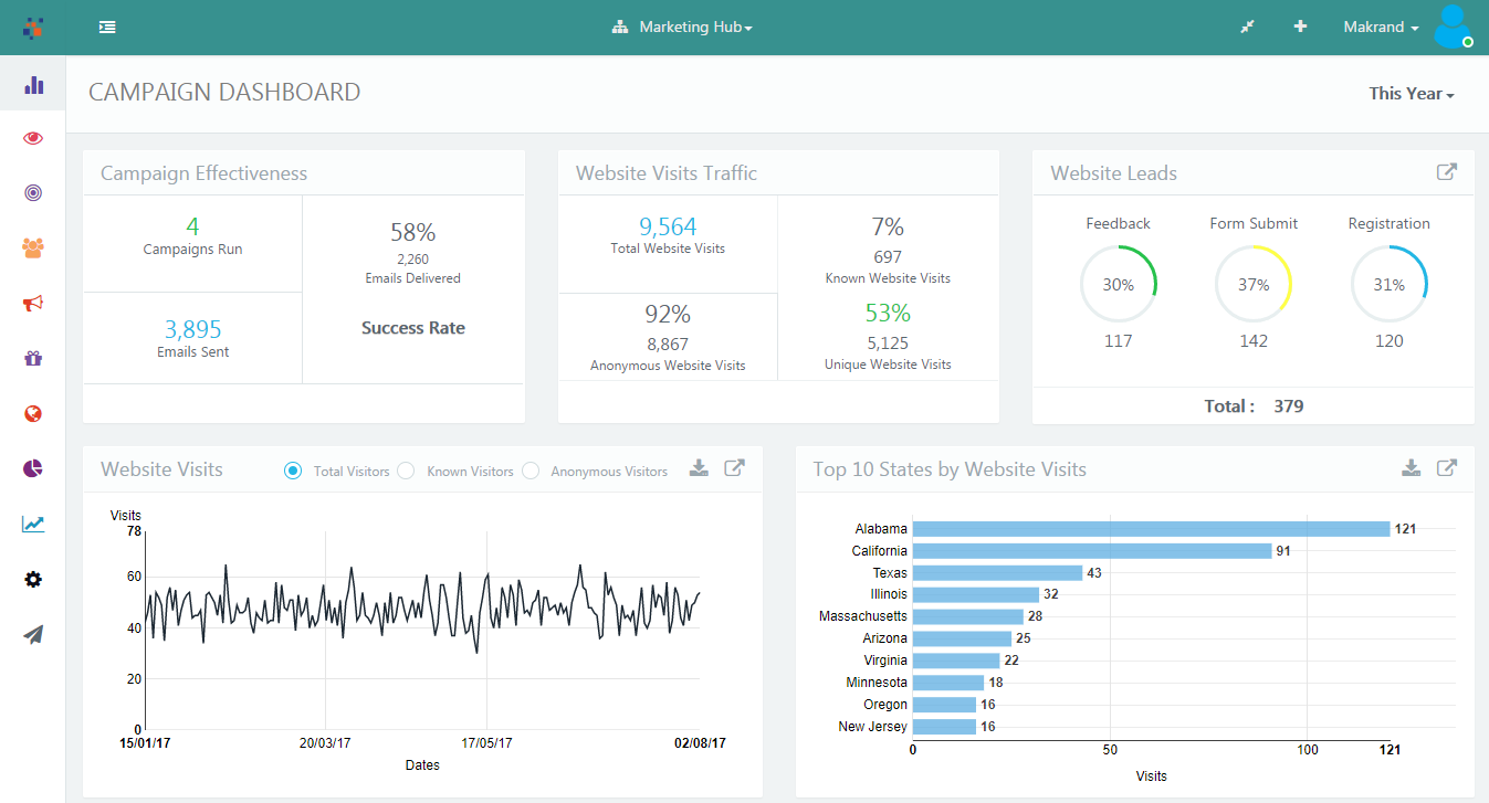 report-and-dashboards